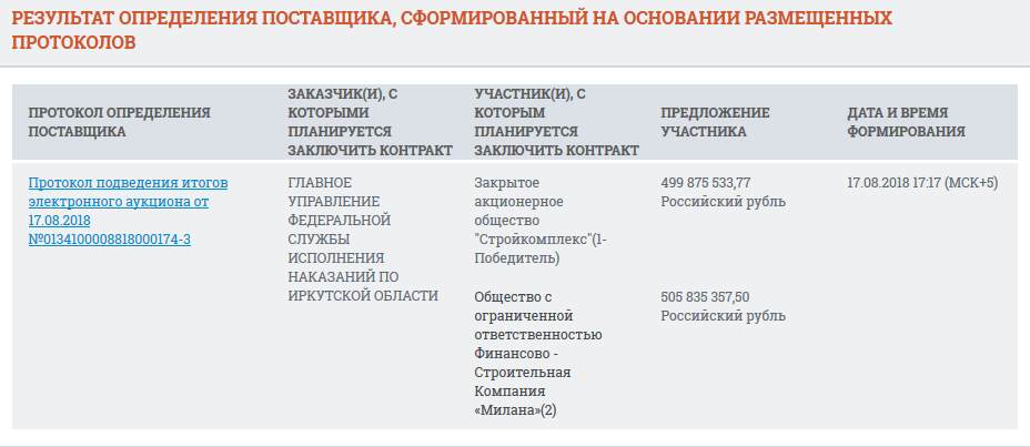 «Стройкомплекс» построит дома для ГУ ФСИН
