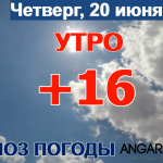 Погода в Ангарске 20 июня: прогноз, приметы и видеообзор