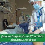 Данные Оперштаба на 22 октября + больницы Ангарска.