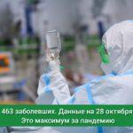 463 случая заражения в Иркутской области на 28.10 – такого еще не было