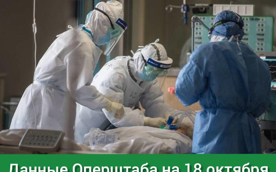 Коронавирус Ангарск. Данные Оперштаба на 18 октября + больницы Ангарска.